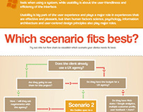 Design Services Infographic