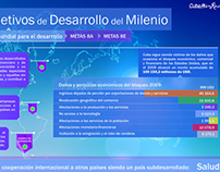 Infographics on the Millennium Development Goals-Cuba
