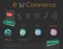 E Commerce Infographic