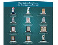 BNI Award 2013
