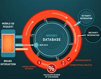 Infographic Data Engine