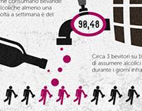 Grafica 2B Bevitori - Infographic