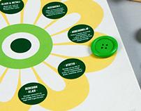Agder Renovasjon/ Recycling and waste company