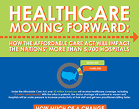 Healthcare Moving Forward