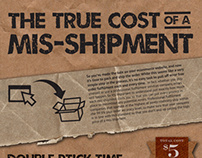 True Cost Infographic