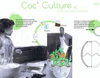 Coc' Culture, Lauréate concours de packaging .