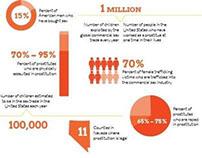 Think Magazine Infograph