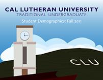 CLU Demographic Infographic