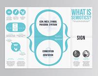 Semiotics Infographic