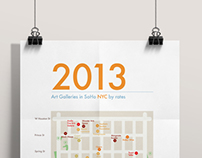 Infographic Map Design for galleries in NYC SoHo