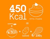 Infographic for Hanukkah