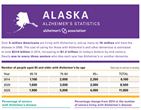 ALZHEIMER'S ASSOCIATION | U.S. FACTS & FIGURES 2014