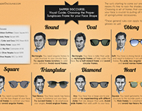 Visual Guide: Choosing Frames for Your Face Shape