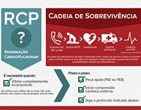 NAT Saúde - Infográfico