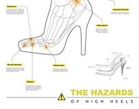 High Heel Infographic