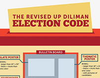UP Diliman Election code