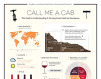 Cabernet and Beef Pairing Infographic