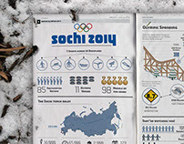 Sochi Winter Olympics Infographic