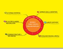 flowchart graphics