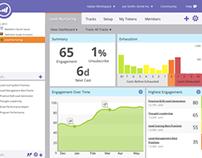 Marketo Engagement Analytics Dashboard