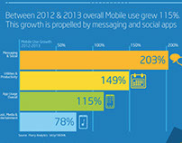 Intel Mobile World Congress Infographic