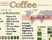 Coffee - Infographic