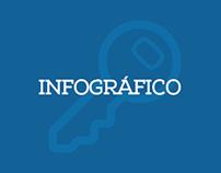 Infográfico - Mercado Imobiliário