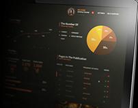 Admin Dashboard - UI/UX Design / Dark Concept