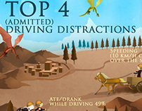 Infographic on Driving Distraction while in snow fall