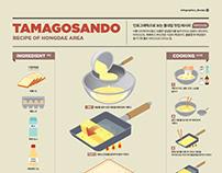 2019_01 Infographics_Recipe : Tamagosando