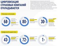 Infographic: Insurance