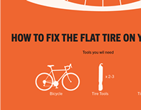 How to Fix the Flat Tire on Your Bicycle