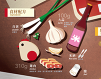 Recipe infographic#3