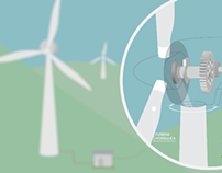 Hydro and Wind Energy in Portugal