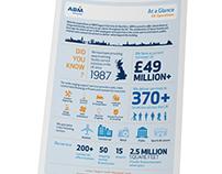 ABM Infographics