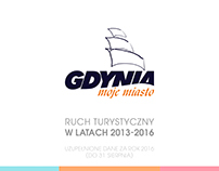 An interactive PDF report on tourism in Gdynia