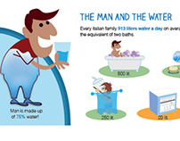 Flyer about public water