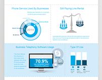 ICT Infographics