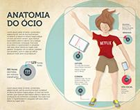 [infográfico] Anatomia do ócio