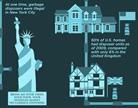 Garbage Disposer Infographic (Social Media)