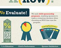 K(now!) - Infographic