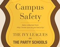 Campus Safety Data Visualization