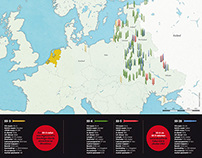 Infographic USSR (Russia) during the cold war