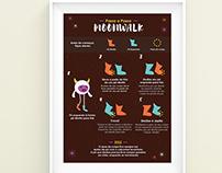 Moonwalk Infográfico - Passo a Passo