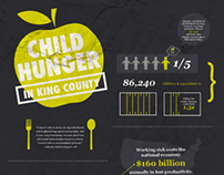 Child Hunger - A Seattle Infographic