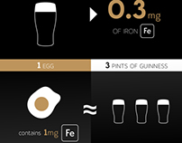 The Truth about Guinness and Iron