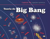 big bang!!