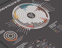 Poverty (infographics)