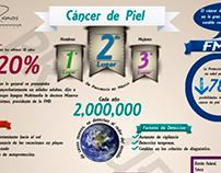 Infografia cancer de Piel