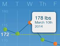 Weight Today | iOS and Android